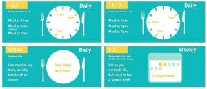 Fasting for Ultimate Health - Fasting Foods - ItsAllAboutJourney2