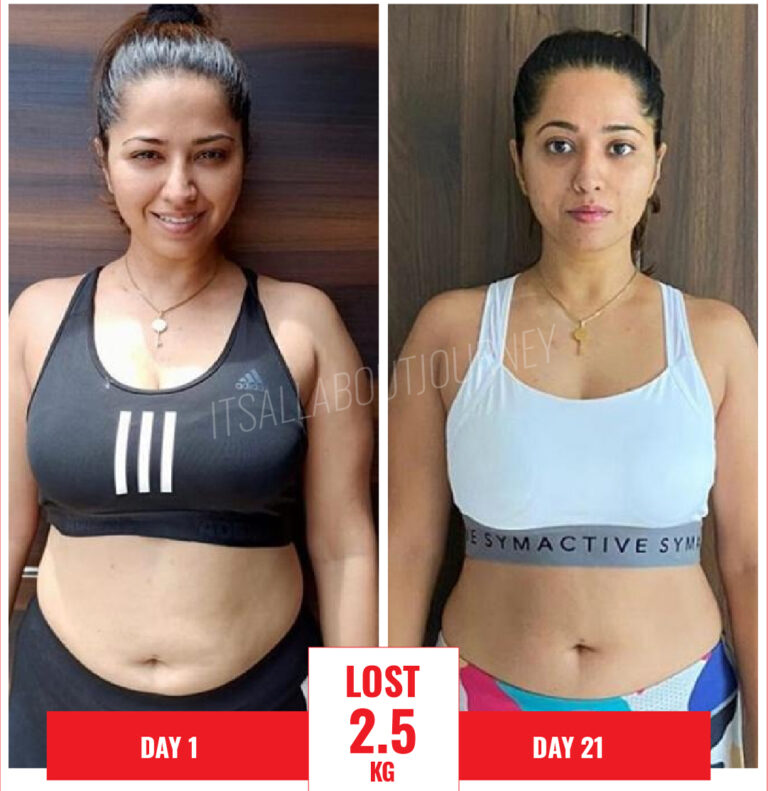 Ridhiema Tiwari Instagram-Its-All-About-Journey-Transformation